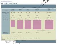 Quilt Chart
