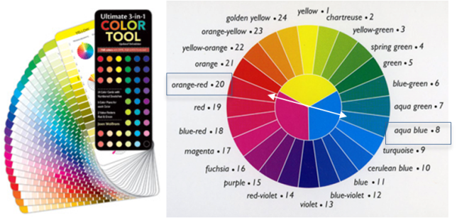 Ives color wheel and Ultimate 3-in-1 color tool, by Joen Wolfrom, as seen at quiltinspiration.blogspot.com.png